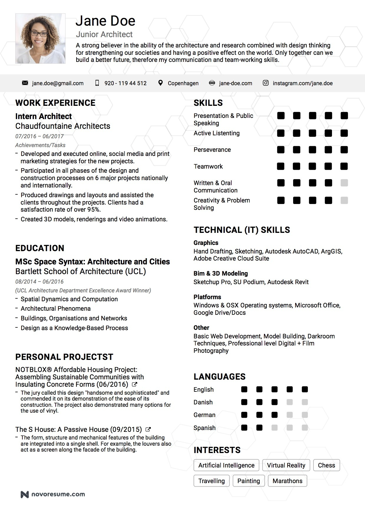 Gallery Of Novorésumé Offers 50 Off Their Premium Résumé