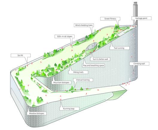 Park Diagram. Image Courtesy of SLA