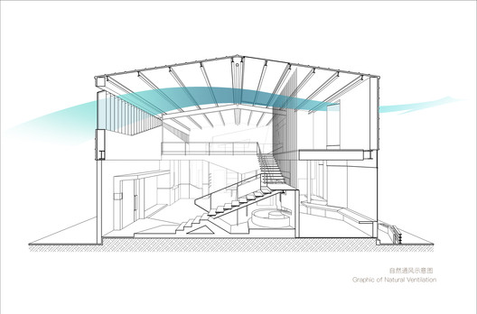 Graphic_of_Natural_Ventilation CAL Architects Studio / CAL Architects Architecture