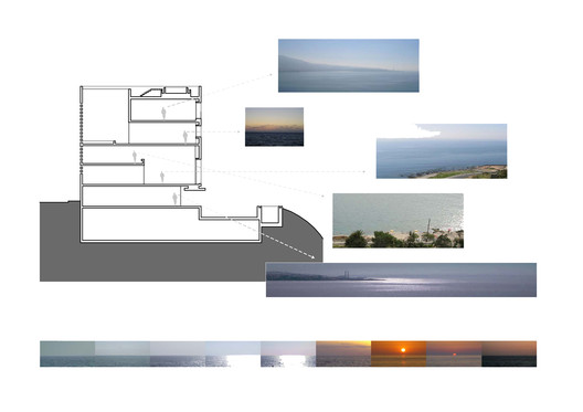 Panoramic vVews / Diagram 04