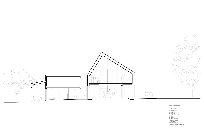 swallowfield barn section [ 1500 x 1000 Pixel ]