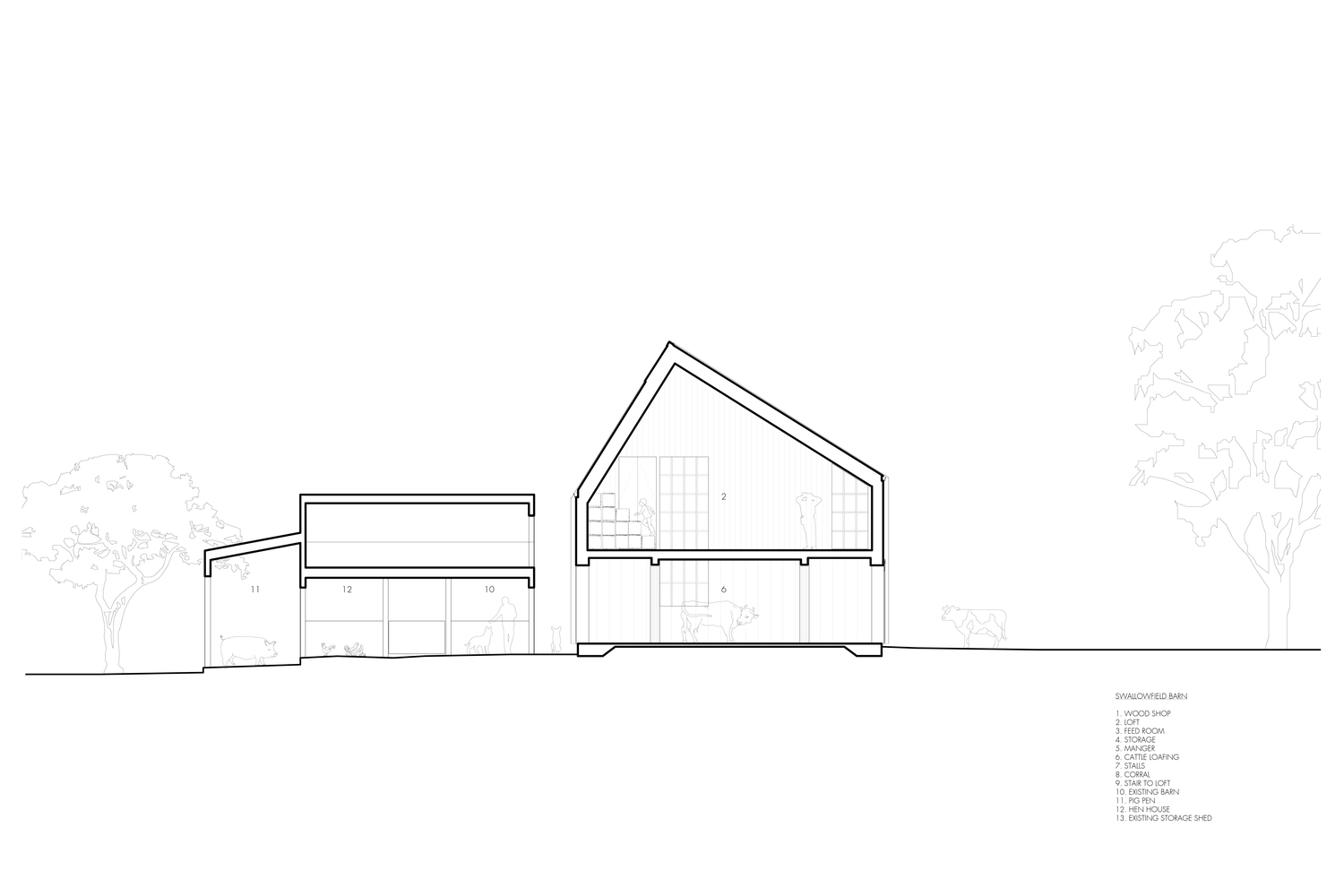 hight resolution of swallowfield barn section