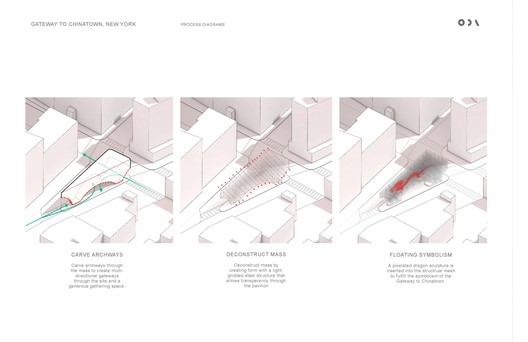 """Diagrams_2 ODA Unveils Images of Bamboo-Inspired """"Dragon Gate"""" for New York's Chinatown Architecture"""