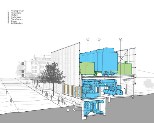 section_perspective University of Washington West Campus Utility Plant / The Miller Hull Partnership Architecture