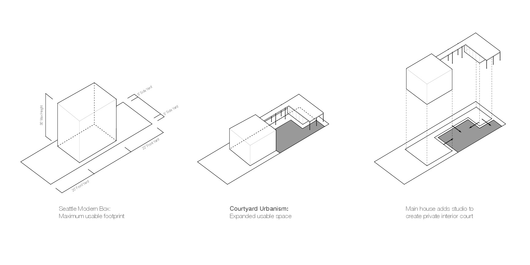 hight resolution of grasshopper studio and courtyard wittman estes concept diagram