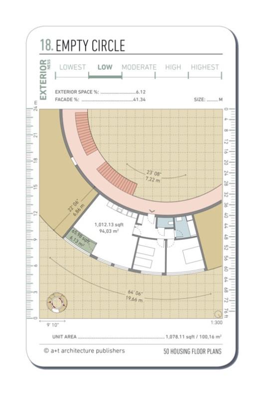Based on Circle, Louis Paillard. Image courtesy of a+t architecture publishers