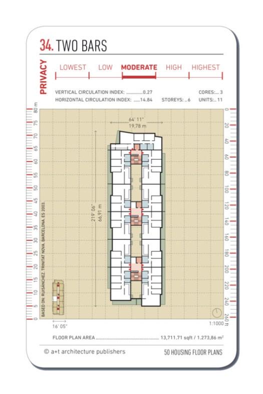 Based on Trinitad Nova, Ruisánchez. Image courtesy of a+t architecture publishers