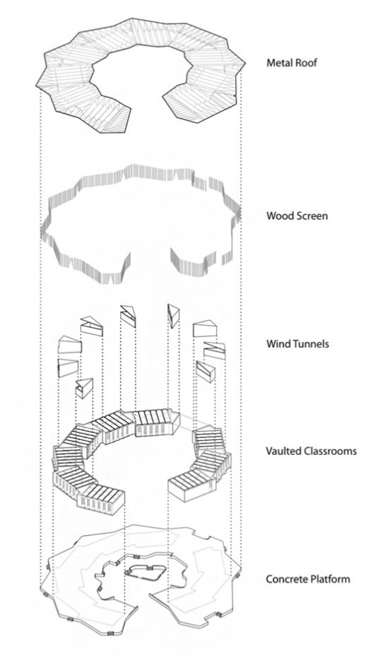 Cortesía de Kéré Architecture