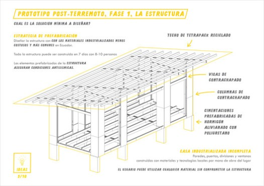 Structure Infographics
