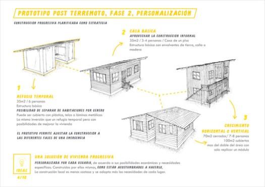 Prototype options Infographics