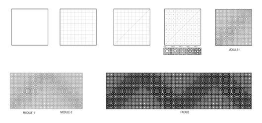 Pattern generation