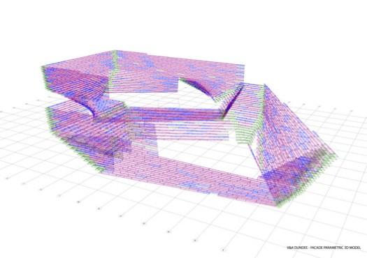 External Facade Parametric Design © KKAA