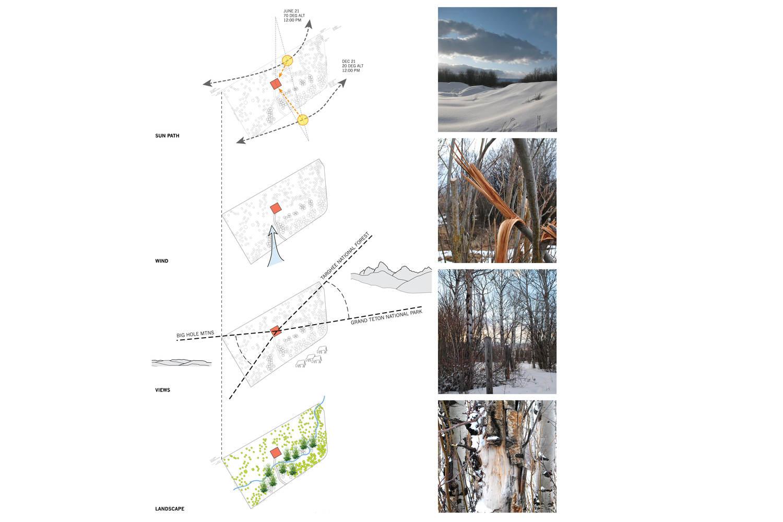 teton residence ro rockett design site diagram [ 1500 x 1000 Pixel ]
