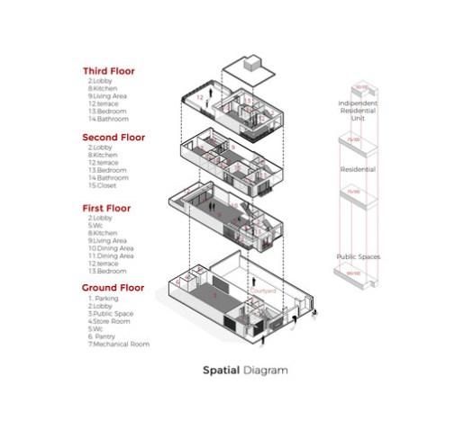Spatial Diagram