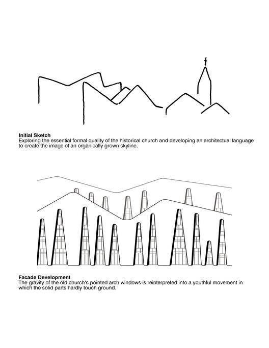Analysis Diagram