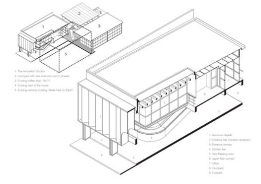 Isometric presentation