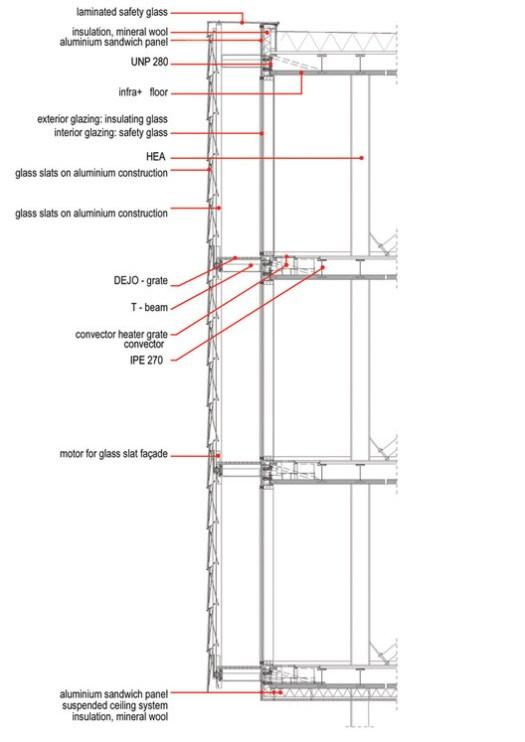 Facade detail  Kraanspoor