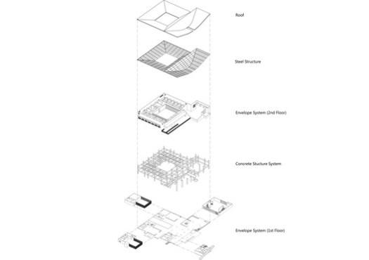 Vistor Service Center & Hotel_Decompostition Drawing