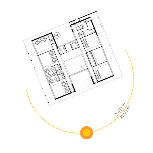 Sun Movement Scheme