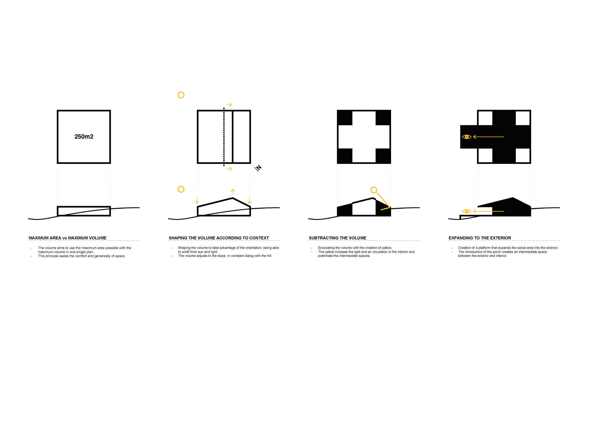 slope orientation diagram cucumber life gallery of cercal house atelier data 19