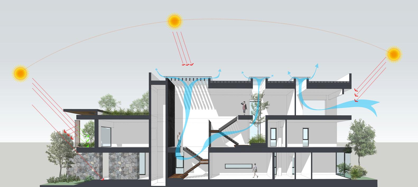 medium resolution of house of light wind ray architecture viet nam diagram 03