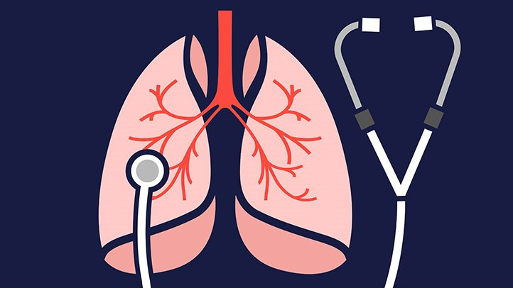 Bronchitis: What Causes It and How to Prevent It | Everyday Health