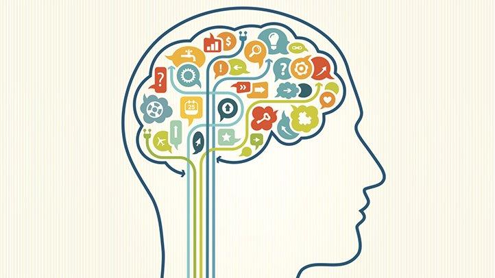 Image result for mental exercises