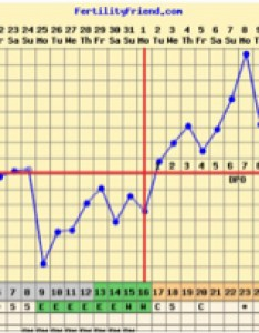 had  temp spike and pink spot on tp implantation day tested positive days later with an afternoon hold also huge  nbsp trying to conceive forums what expect rh community whattoexpect