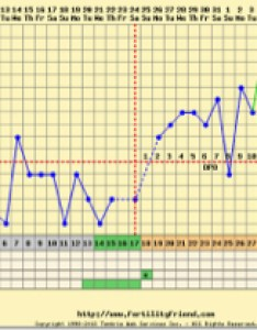 Trying this again not sure why wte likes to make it so blurry also the ladies with implantation dip and bfp conceive rh community whattoexpect