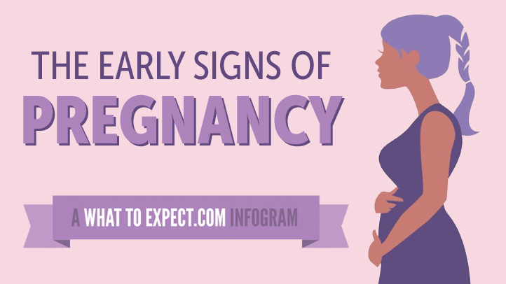 Early Symptoms and Signs of Pregnancy: First Signs You're ...