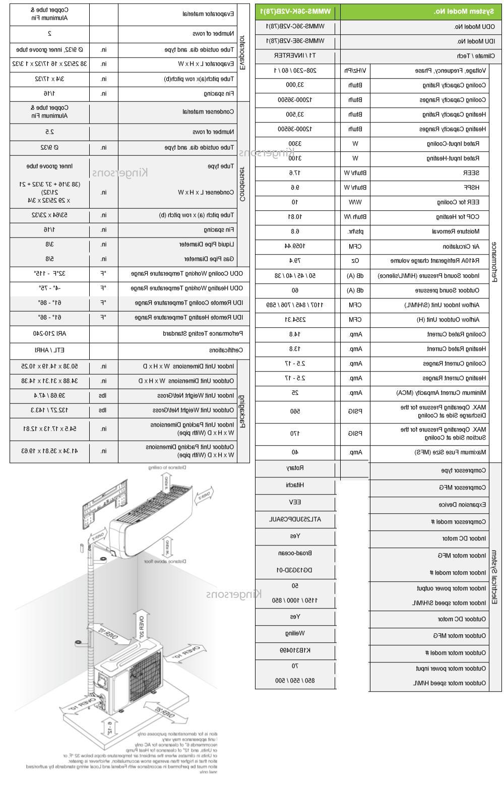36000 BTU Mini Split Air Conditioner SEER 18