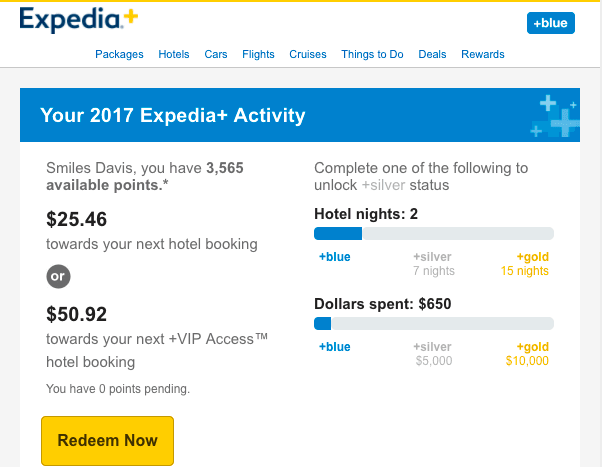 Point-reward system from Expedia