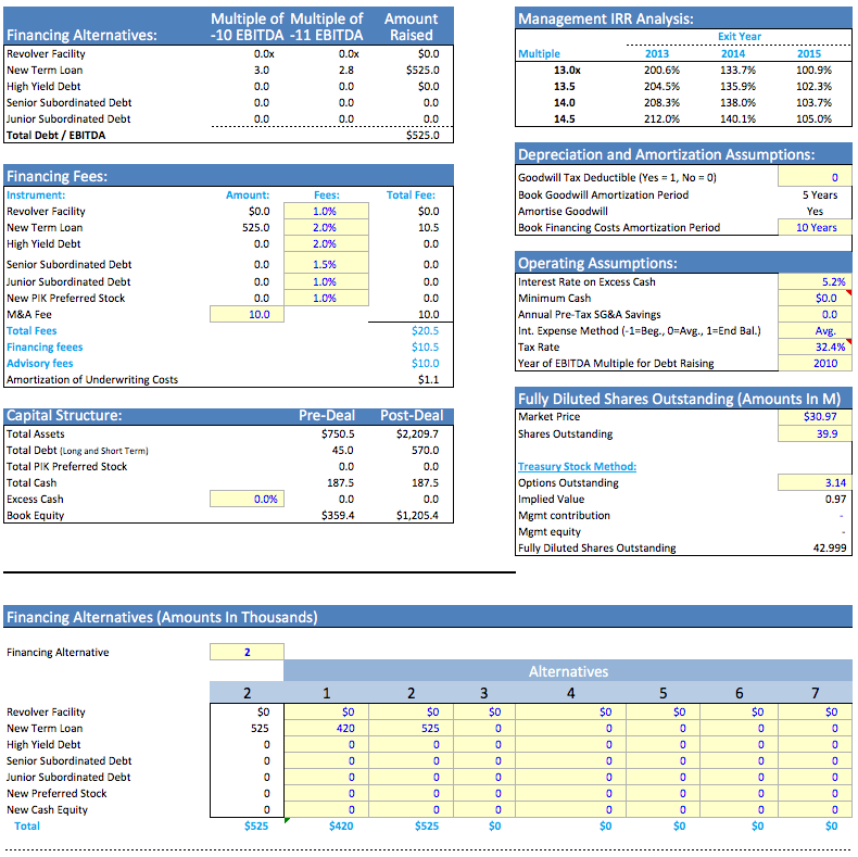 Simple LBO Template Excel Model (Leveraged Buyout) -