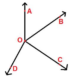 Adjacent Angles at Algebra Den