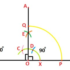 90 Degree Diagram How Do You Use A Venn Construction Of 135 Angle With The Help Compass At Algebra Den 11 Again And Opened To Same Radius As Step 10 P Q Center Draw Two Arcs Which Cuts Each Other Point F Shown