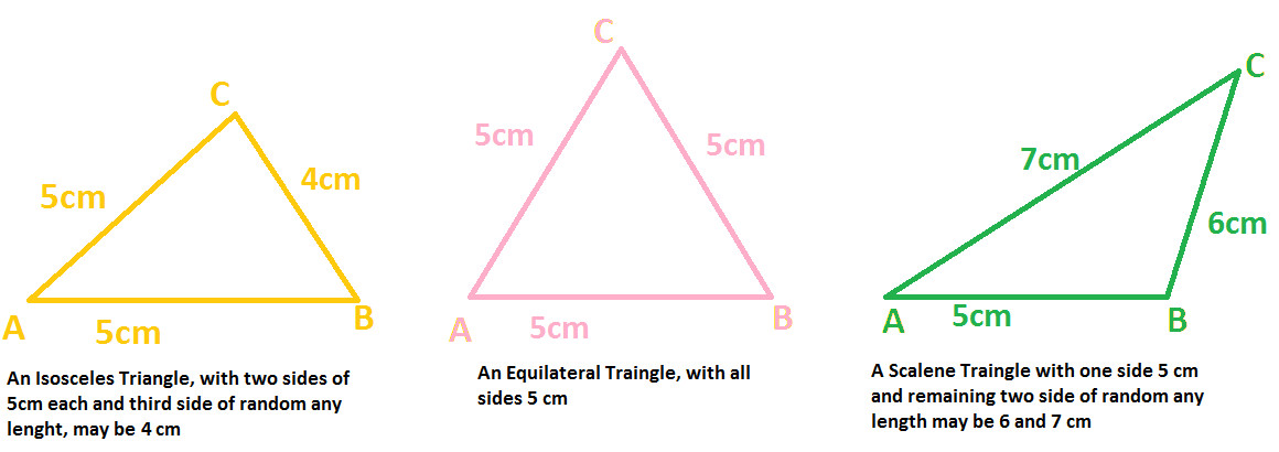 how many triangles are there in this diagram 2000 lincoln continental fuse sas rule of congruent at algebra den