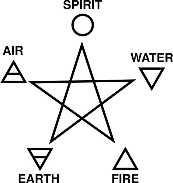 Five Elements and Pentagram Free vector in Open office