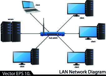 Lan Network Diagram Vector Illustration Free Vector In