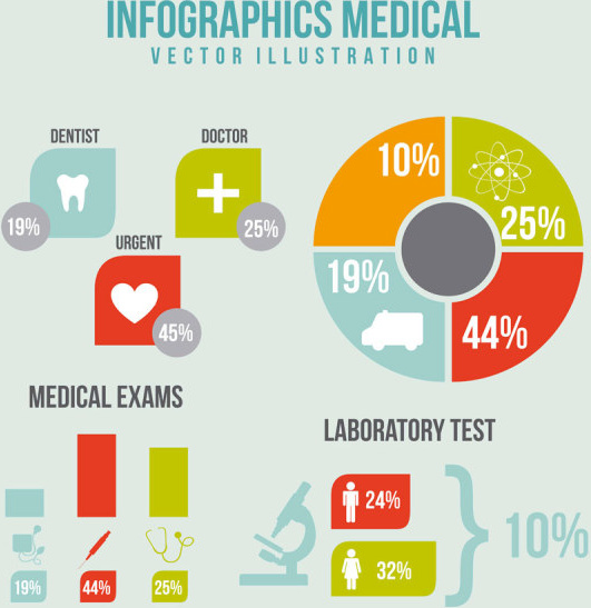 medical infographics creative design