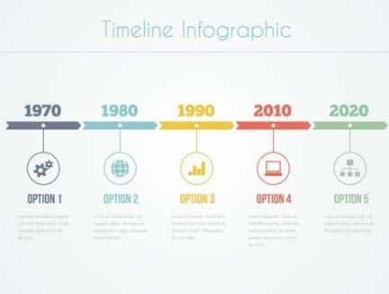 timeline free vector download