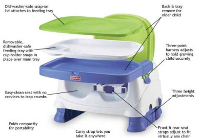 Fisher Price Travel High Chair