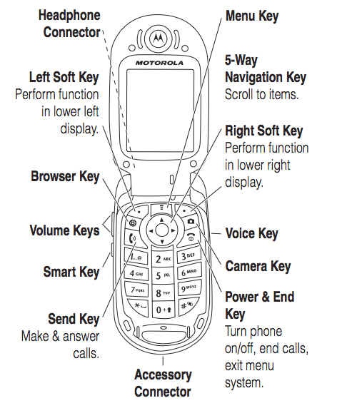 Amazon.com: Motorola V551 Phone (AT&T): Cell Phones
