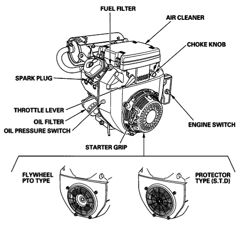 Briggs And Stratton Intek 206 Parts Manual