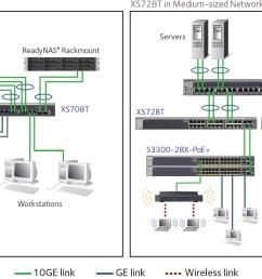 netgear wiring diagram wiring diagram priv netgear wiring diagram [ 1538 x 829 Pixel ]