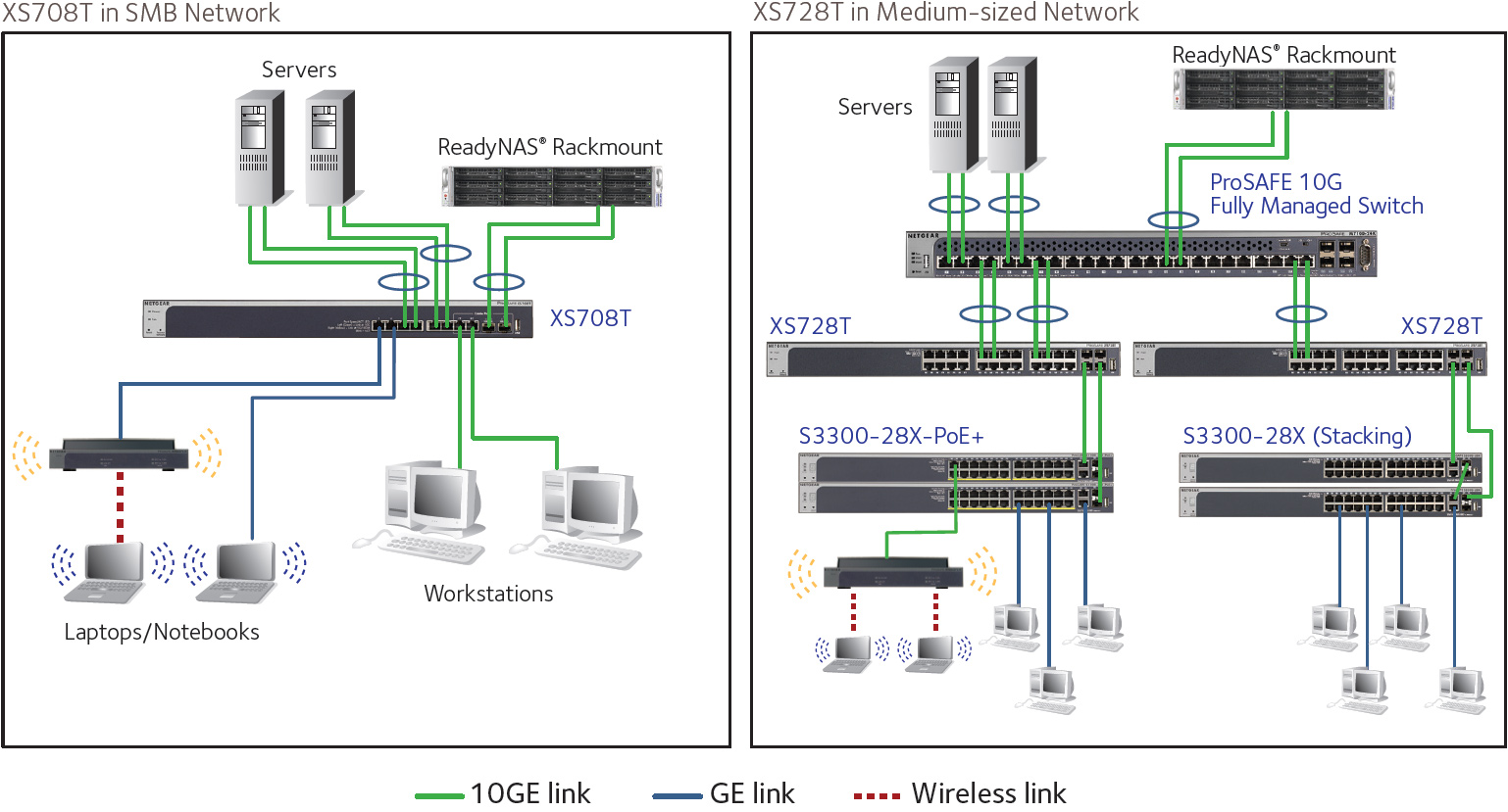 hight resolution of netgear wiring diagram wiring diagram priv netgear wiring diagram