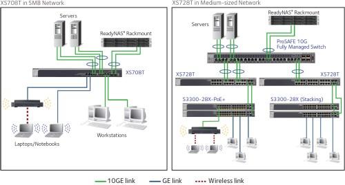 small resolution of netgear wiring diagram wiring diagram priv netgear wiring diagram