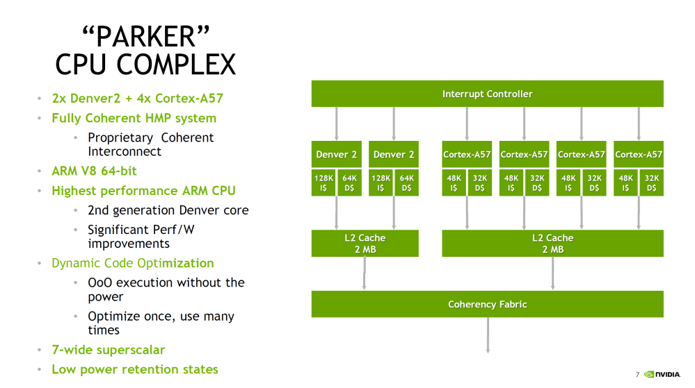 medium resolution of tegra 3 block diagram