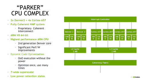 small resolution of tegra 3 block diagram