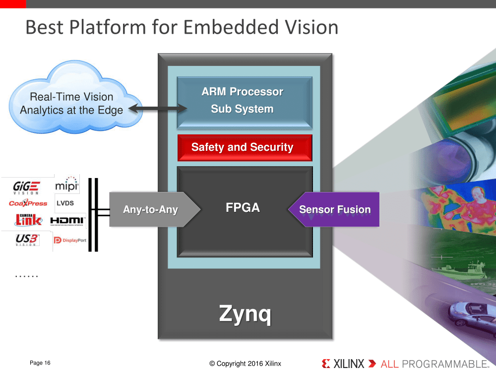 medium resolution of xilinx launches cost optimized portfolio new spartan artix and zynq solutions