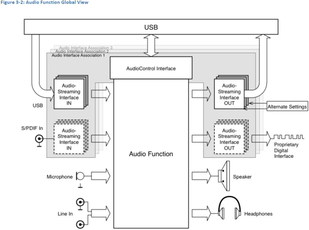 medium resolution of usb type diagram